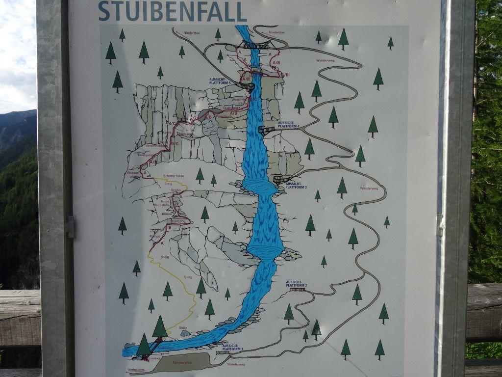 Topo Klettersteig Stuibenfall Umhausen im Ötztal